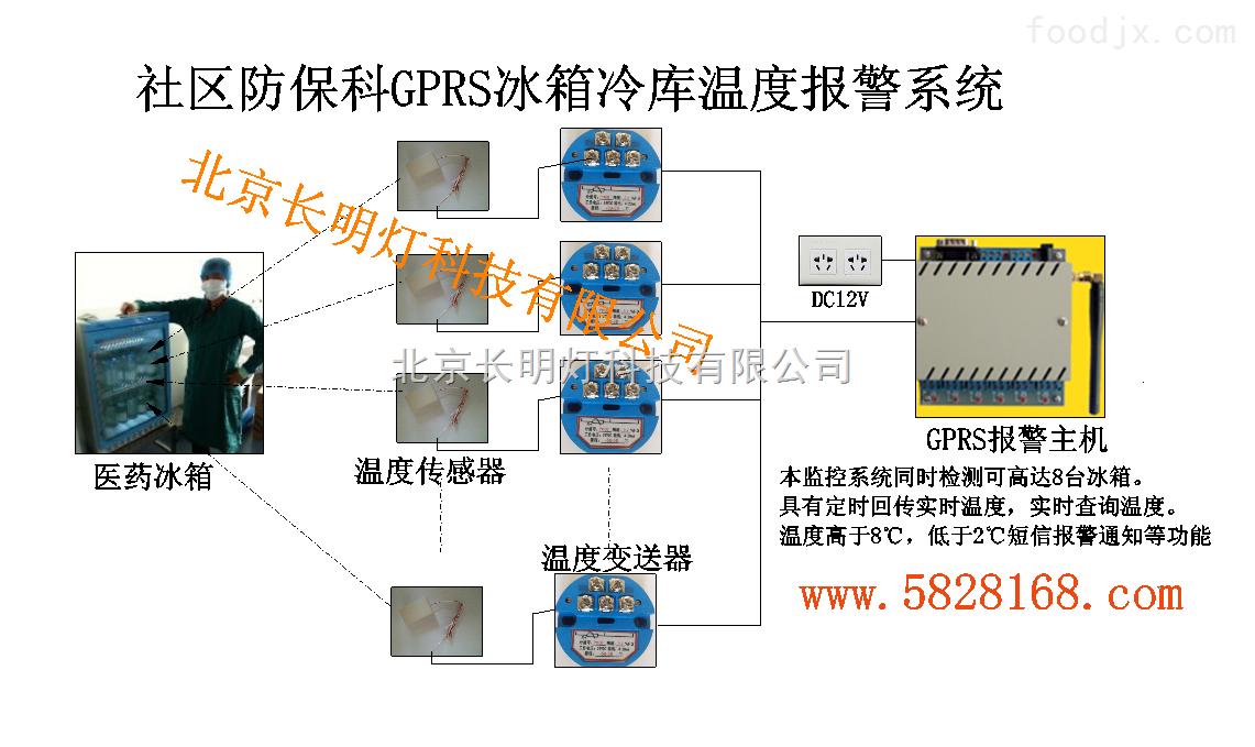 wdx-疫苗冷链冰箱温度监控系统