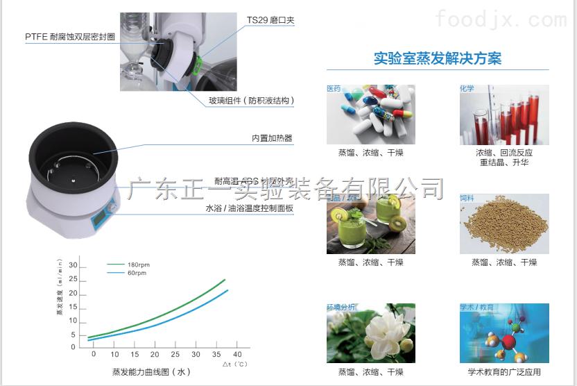 上海一恒低温冷却循环系统being系列bwr-05低温冷却水循环器