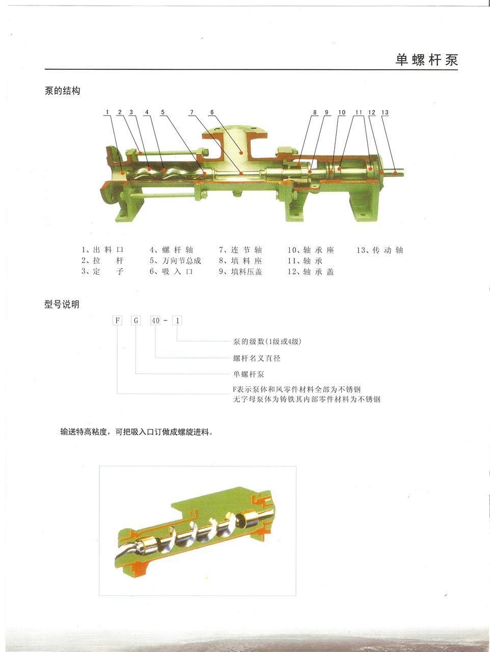 不锈钢螺杆泵结构图