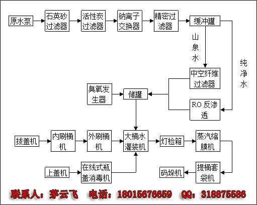 自动生产线plc电路图