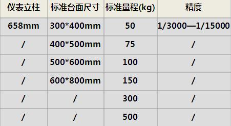 高精度电子计重秤